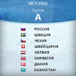 группа А чемпионата мира по хоккею