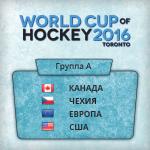 группа А Кубка Мира по хоккею