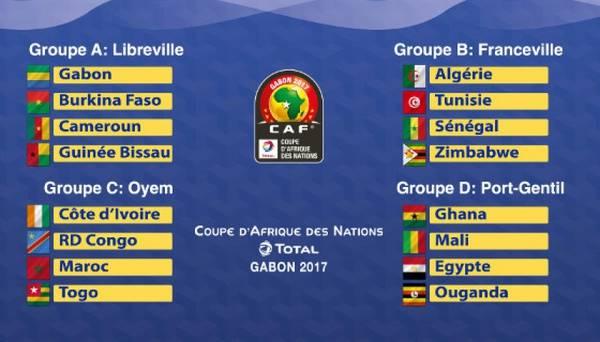 группы Кубка Африки