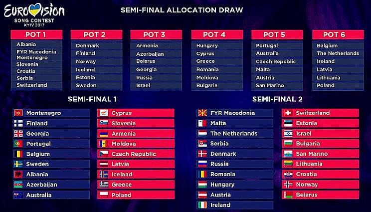 жеребьевка Евровидения 2017