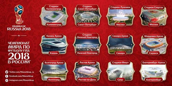 стадионы ЧМ по футболу